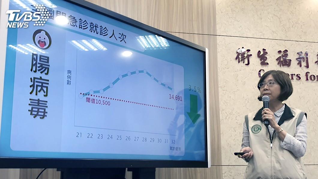 圖/中央社 腸病毒病例數緩降 8月底前難脫流行期