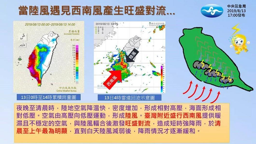 氣象局提醒民眾要特別注意。圖/翻攝自氣象局