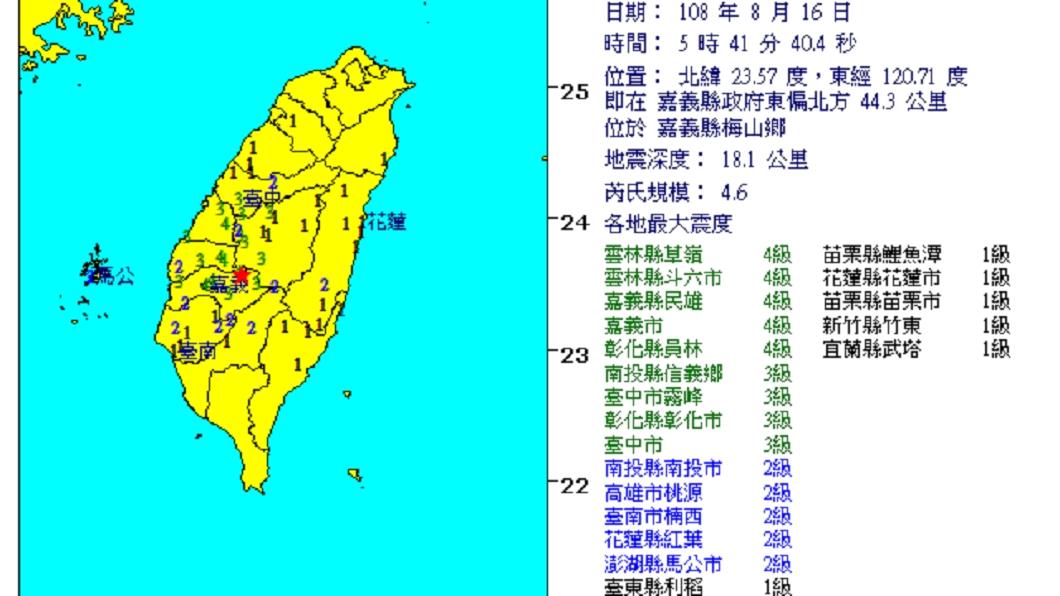 圖/翻攝自中央氣象局網站 嘉義地牛5:41翻身!規模4.6地震最大震度4級