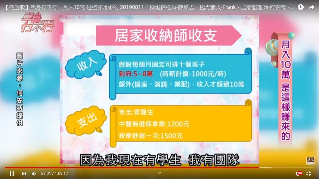 何安蒔列入收支表,若有其他邀約,月收入可破10萬元。圖/翻攝東風衛視YouTube
