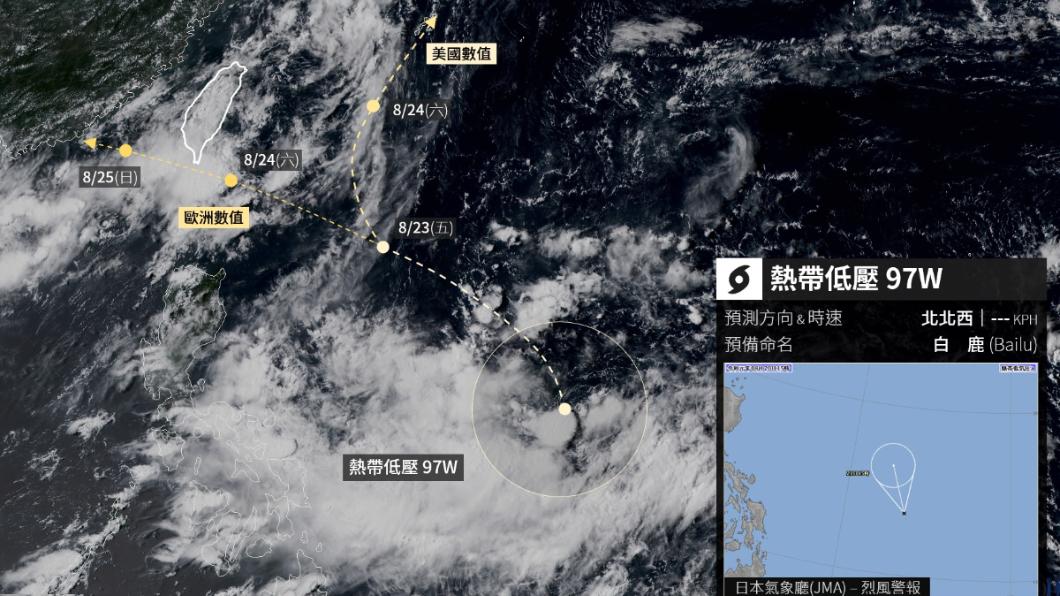 圖/翻攝台灣颱風論壇|天氣特急 臉書