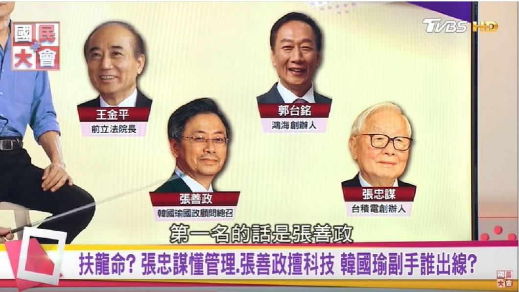圖/TVBS《國民大會》