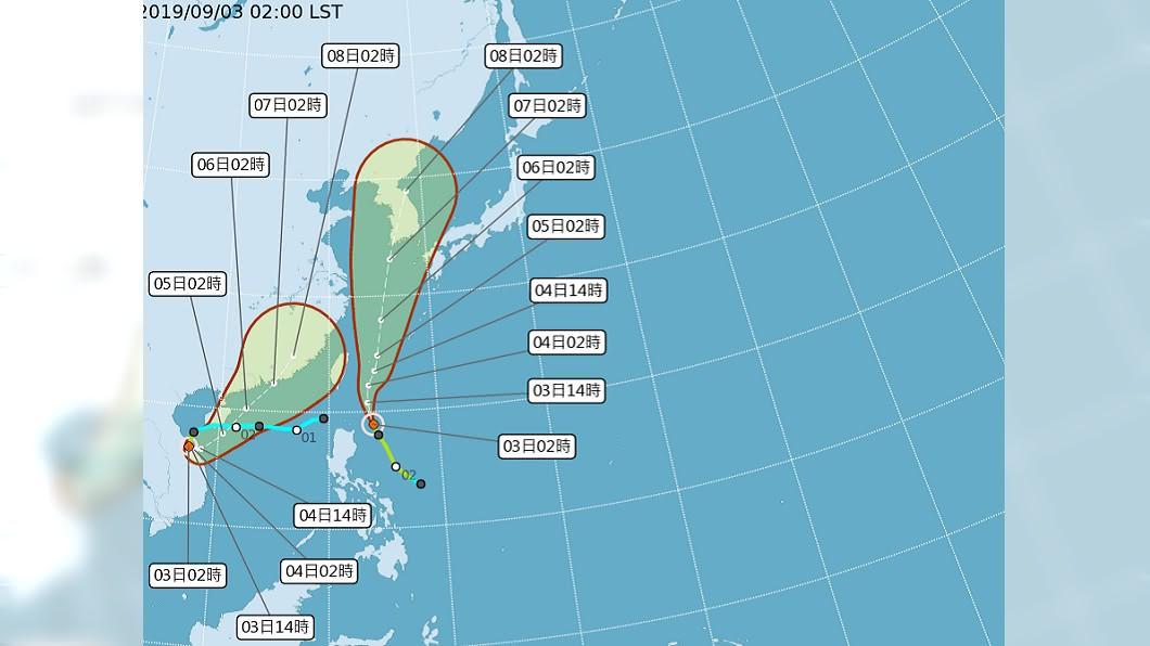 雙颱共舞,玲玲颱風外圍環流,今晚開始出現雨勢。圖/翻攝中央氣象局 雙颱共舞!劍魚颱風生成 玲玲颱風全台嚴防大雨