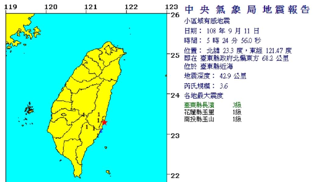 圖/翻攝自中央氣象局 台東外海芮氏規模3.6地震 最大震度3級