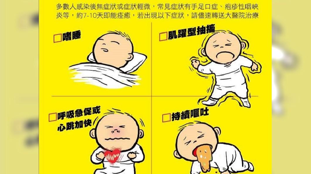 孩子有腸病毒徵兆要盡速就醫。圖/翻攝自兒科女醫艾蜜莉臉書