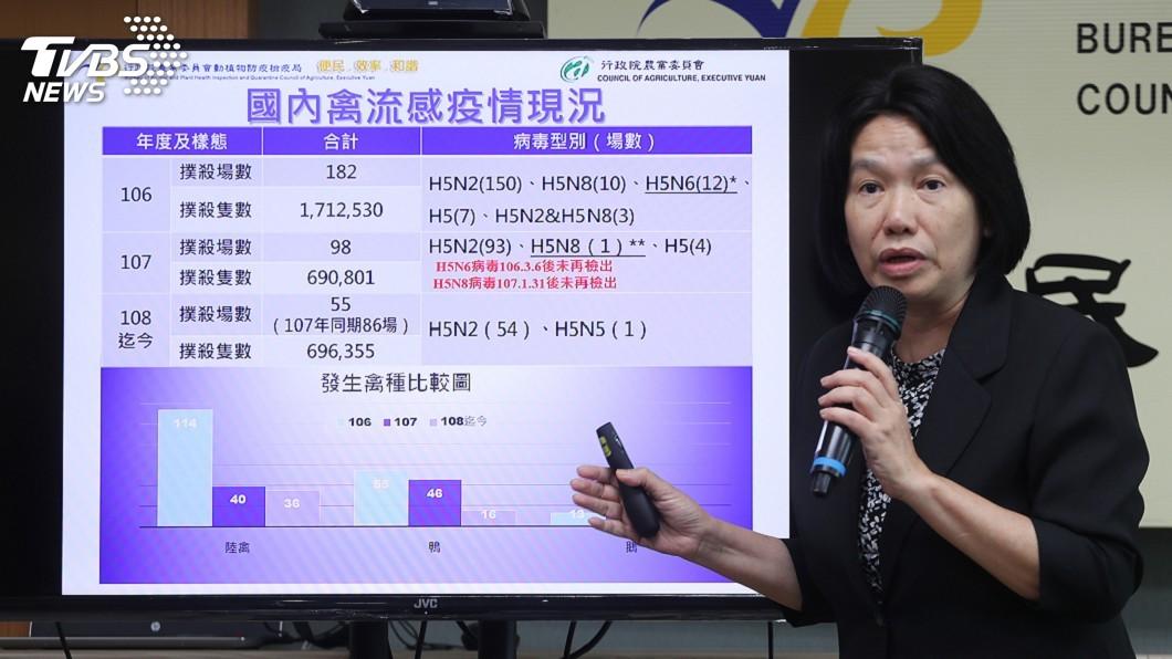 圖/中央社 確診台灣首例H5N5高病原性禽流感 拚3個月內清除