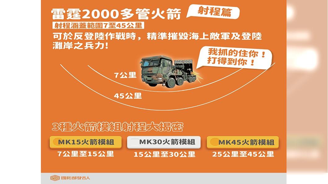 圖/翻攝自國防部發言人臉書