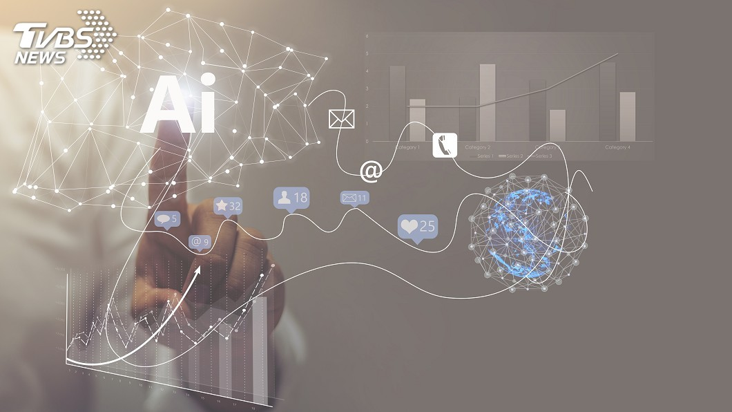 示意圖/TVBS 校園應用AI監控裝置 學生專注度全掌握