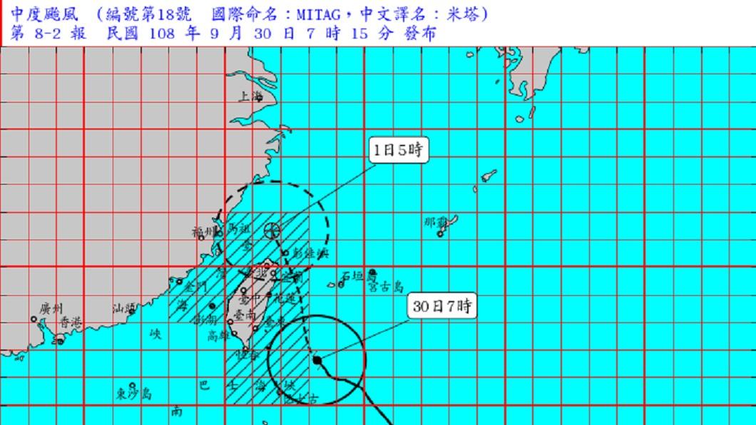 圖/中央氣象局 米塔暴風圈估中午觸陸! 專家:注意「破壞性」強風