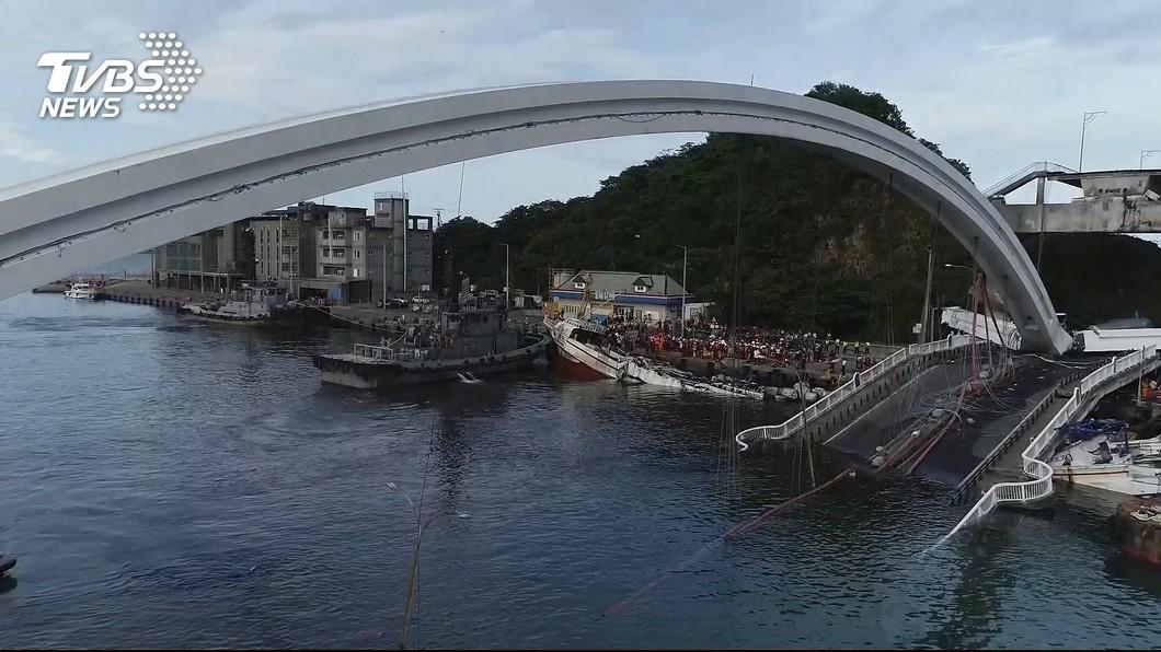 圖/TVBS 港區17座大橋 交部:若缺檢修不排除暫時封橋
