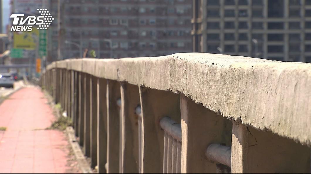 示意圖/TVBS 8座橋下週檢測 港務公司盼1個月內有初步報告