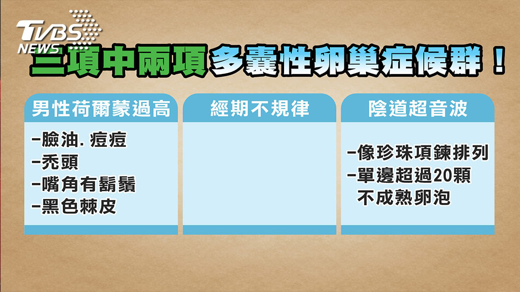 圖/TVBS提供