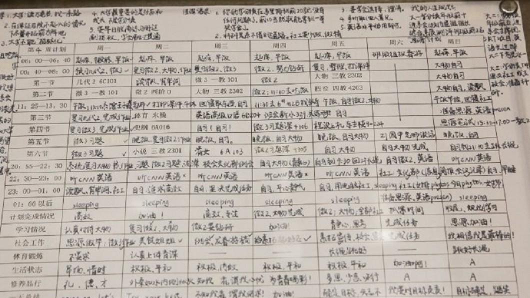 圖/翻攝自微博 1天讀19hr!清大學霸超狂K書計畫曝光 網全跪了