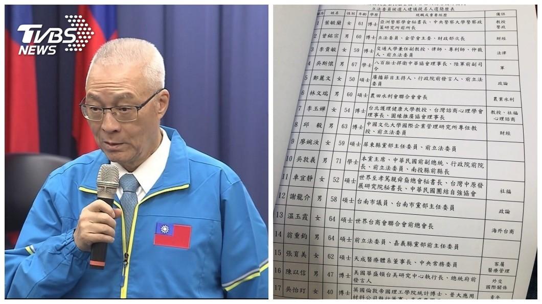 國民黨不分區立委名單出爐,黨主席吳敦義遭到黨內砲轟。(圖/TVBS) 藍不分區被罵翻 蔡正元力挺吳敦義:布局絕對正確
