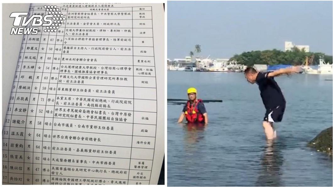 圖/TVBS 不滿不分區「老人名單」 藍立委參選人林默娘前跳海抗議