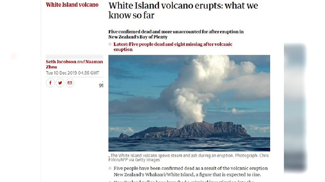 圖/翻攝自The Guardian 紐西蘭白島火山爆發恐無人生還 警展開刑事調查