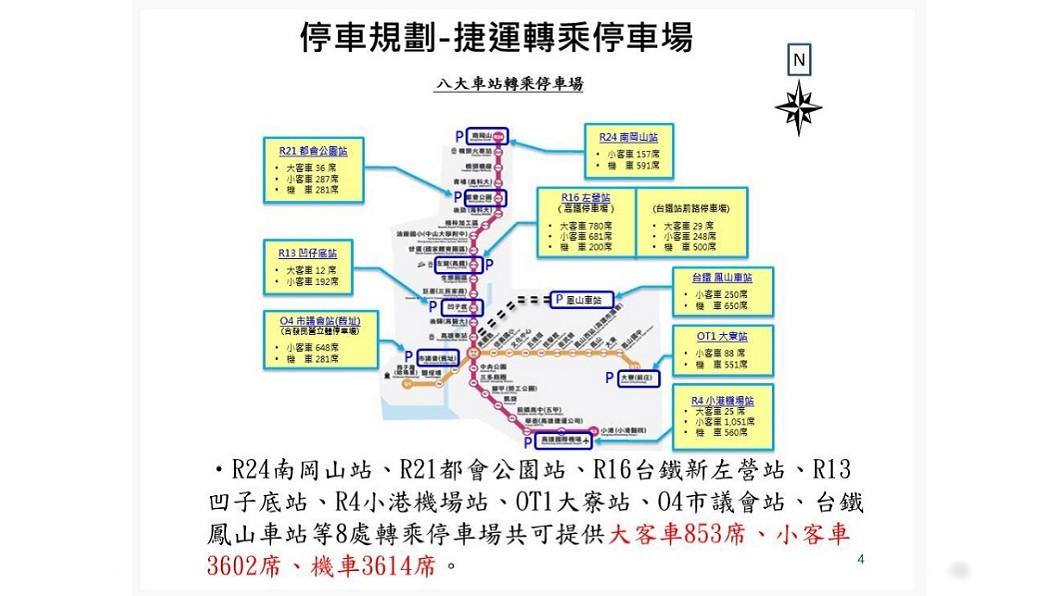 圖/高雄市警局提供 高雄挺韓、罷韓遊行將登場 警方公布交通管制圖