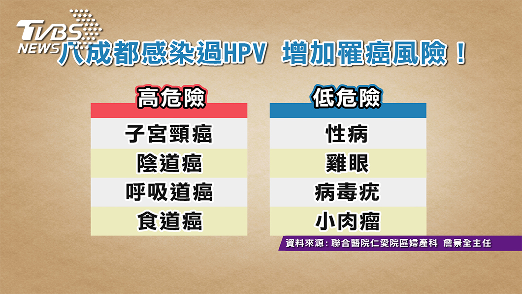 圖/TVBS提供 泡溫泉竟菜花上身? 補充適量「這個」預防女性第一癌