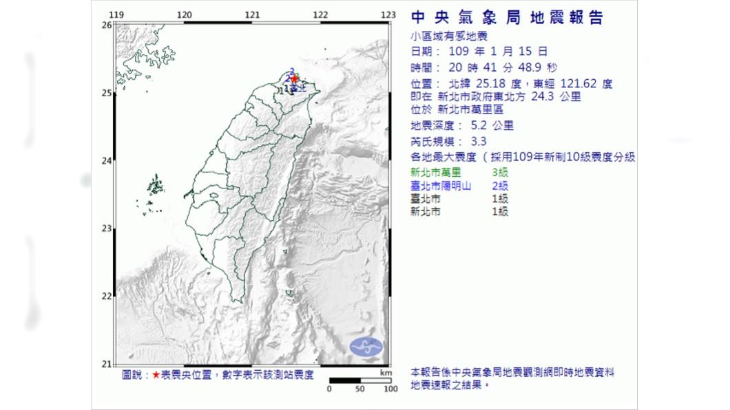 圖/中央氣象局 晚間8:41分發生芮氏規模3.3地震 北北基有感