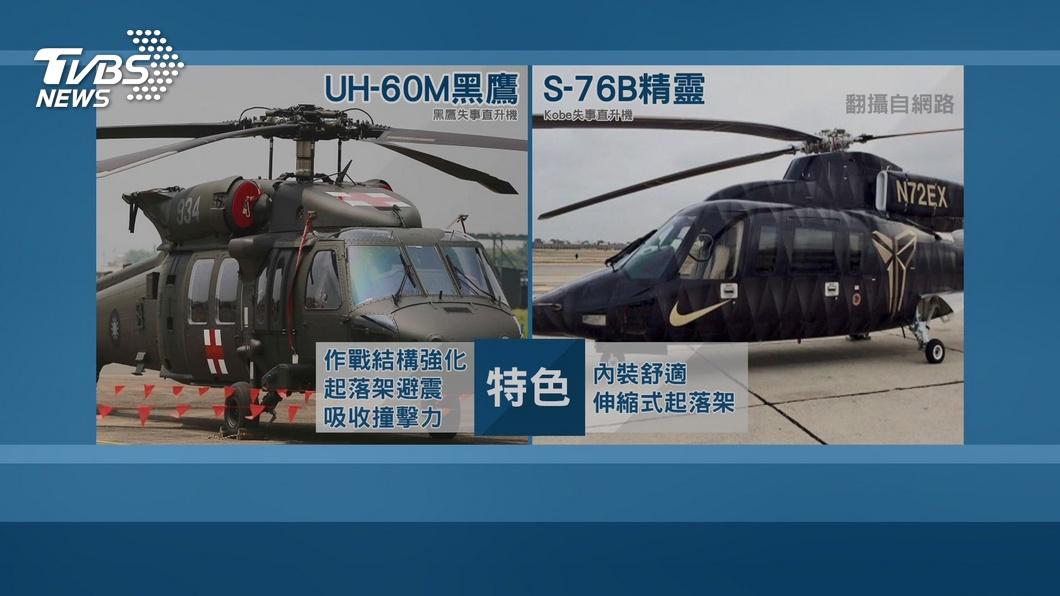 巧合?  Kobe失事直升機和黑鷹「同製造商」