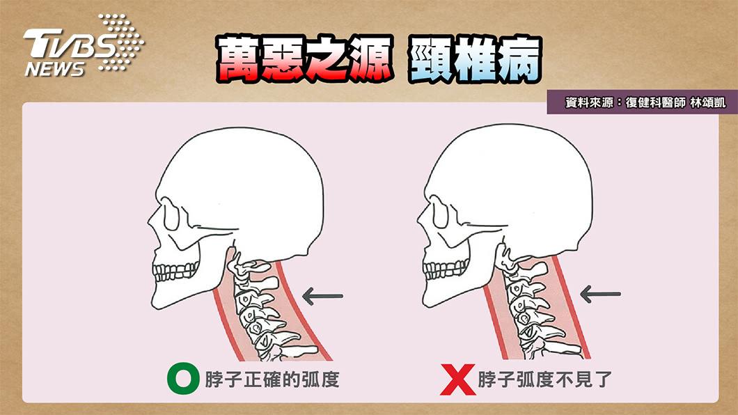 圖/TVBS提供 從睡姿看健康!這幾種睡法 小心頸椎正在拉警報