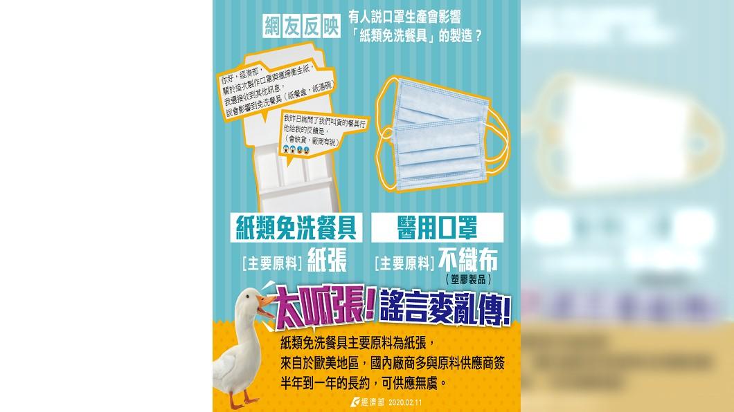 圖/翻攝自經濟部臉書 網傳口罩排擠免洗餐具產能 經濟部:原料不同
