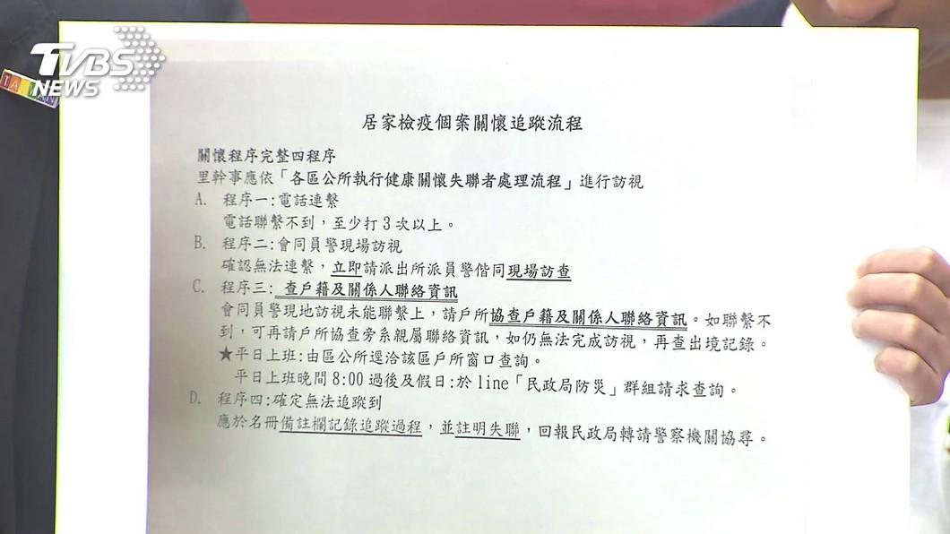 圖/TVBS 議員提居家檢疫名單未通知里長 北市:會提供