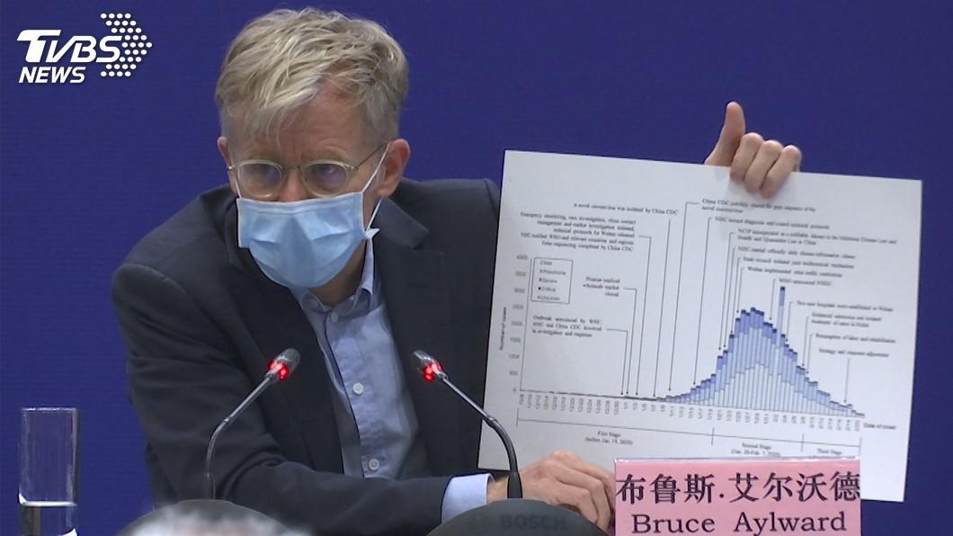 圖/達志影像美聯社 肯定中國防疫措施 世衛專家團:尚未達全球大流行