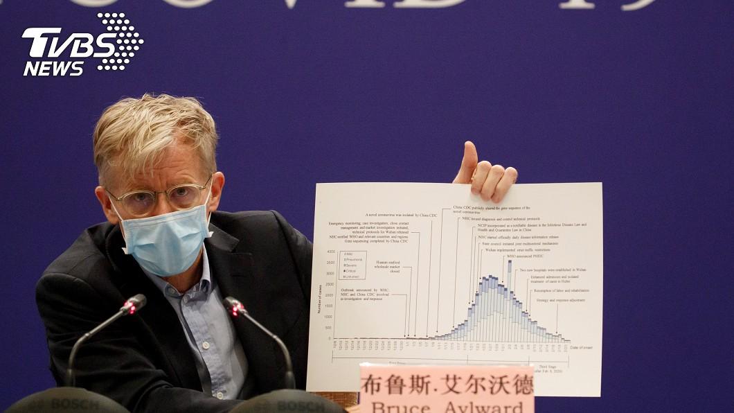 世界衛生組織考察組組長艾爾沃德(Bruce Aylward)。(圖/達志影像路透社) 狂讚大陸防疫政策超好 WHO:全世界都欠武漢人一次