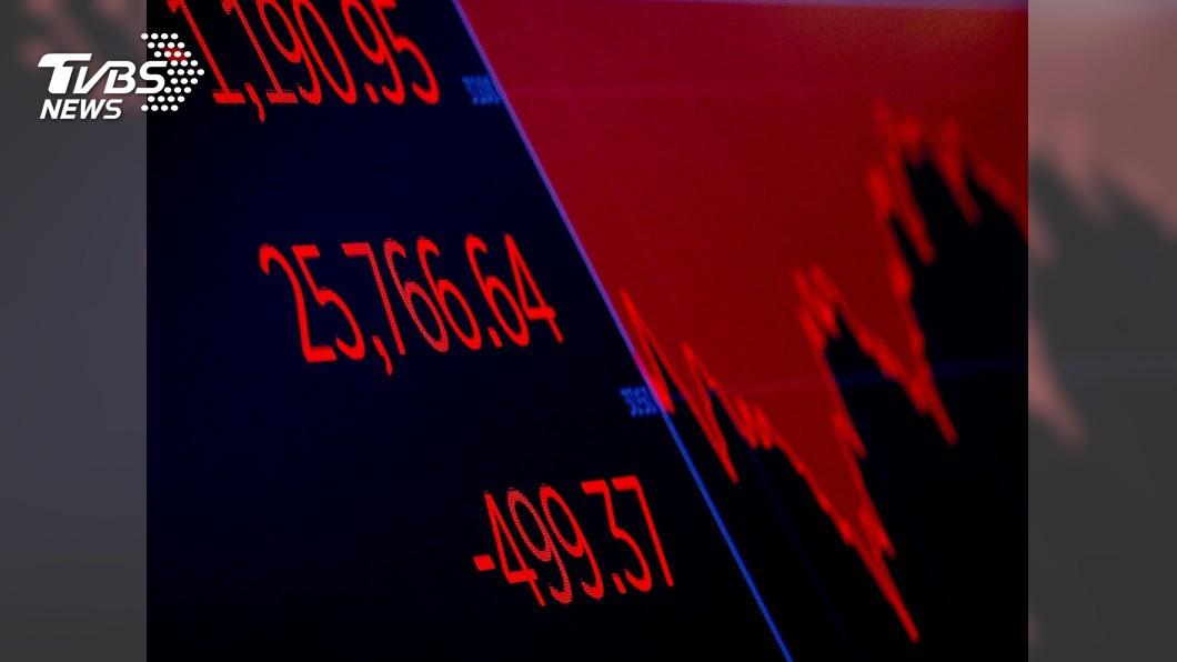 圖/路透社 加州現社區傳染 美股崩跌1190點史上最慘
