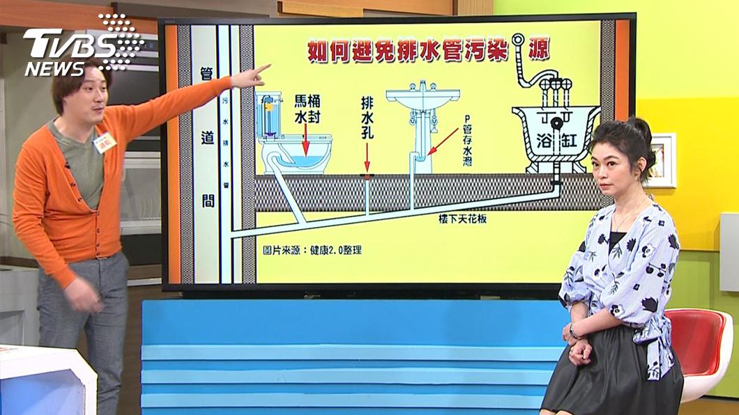 圖/TVBS提供 防疫關鍵期  醫揭新冠肺炎「特殊天菜」原來是這個?