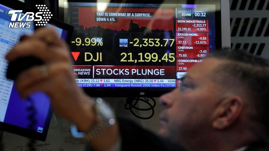 美股3大指數崩盤遭血洗,道瓊指數創下史上最大單日跌點。(圖/達志影像路透社) 美股3大指數遭血洗 道瓊單日崩跌2352點史上最慘
