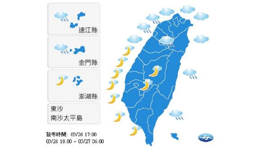 周五雲量增各地有雨 晚雨多溫降