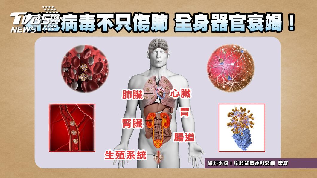 圖/TVBS提供 購買防疫物資 當心大賣場這幾處 新冠病毒危機四伏