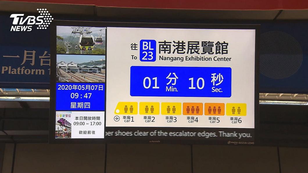圖/TVBS 防疫不怕人擠人! 北捷4標示避開人多車廂