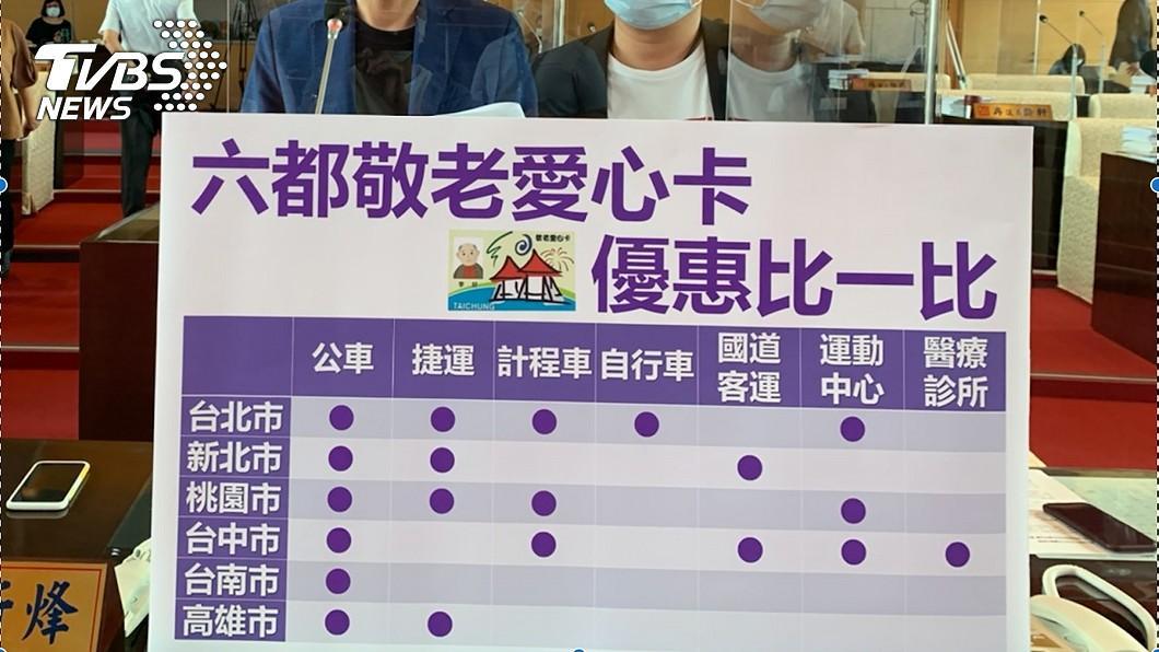 圖/中央社 敬老卡優惠納iBike、雙鐵? 中市府:研議中
