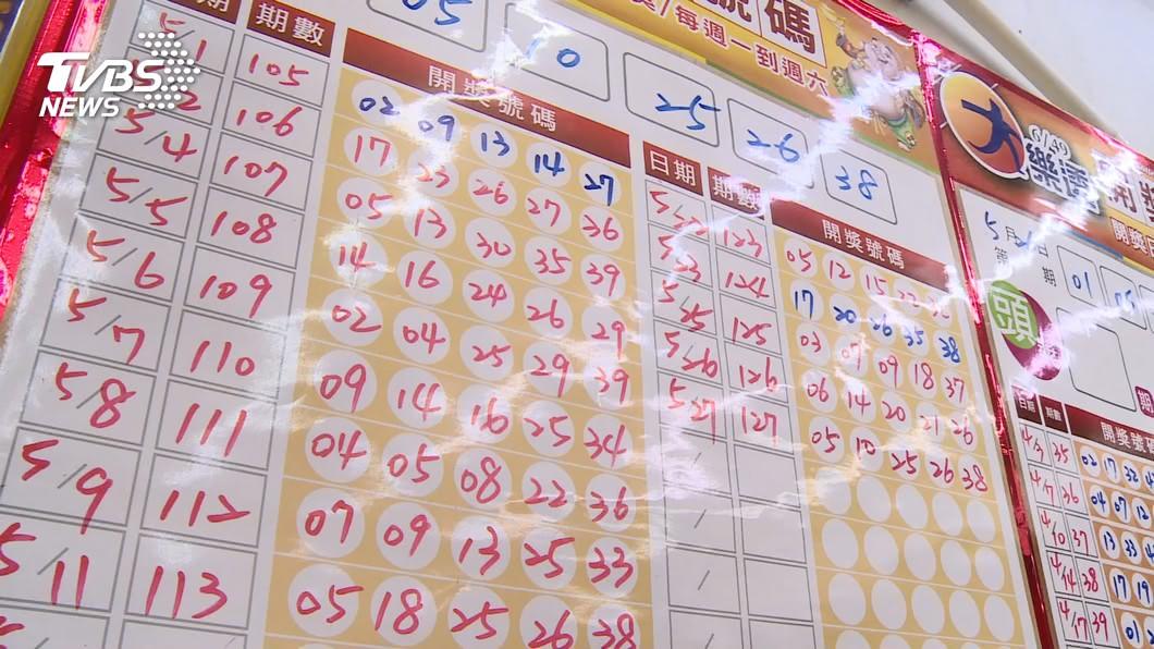 (示意圖/TVBS資料畫面) 下週記得買!威力彩連41槓 累積獎金上看13億元