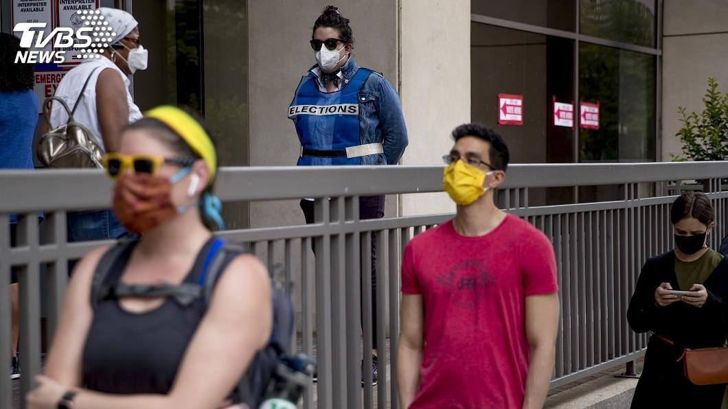圖/達志影像美聯社 各國領袖籲G20開緊急峰會 並提供2.5兆美元防疫