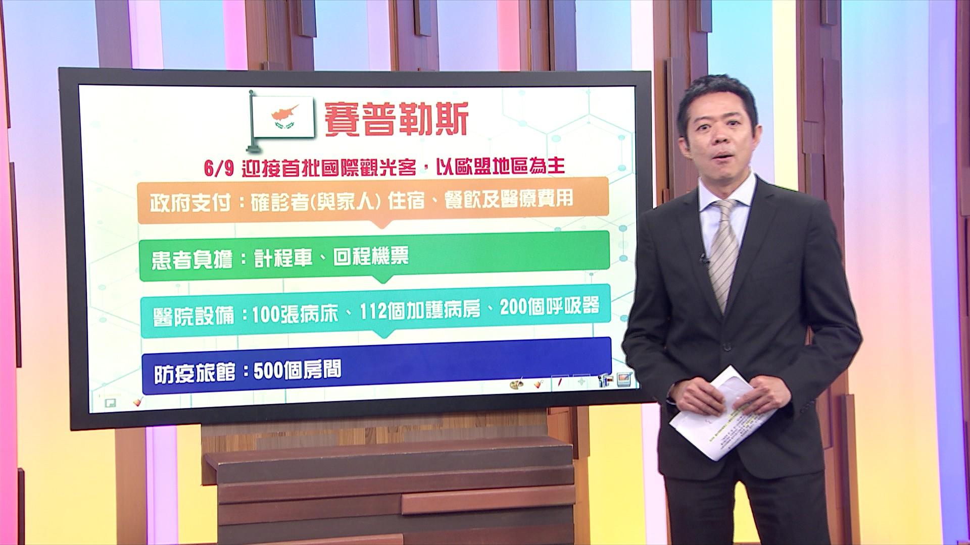 圖/TVBS 遊客入境期間若染疫 賽普勒斯出錢醫治