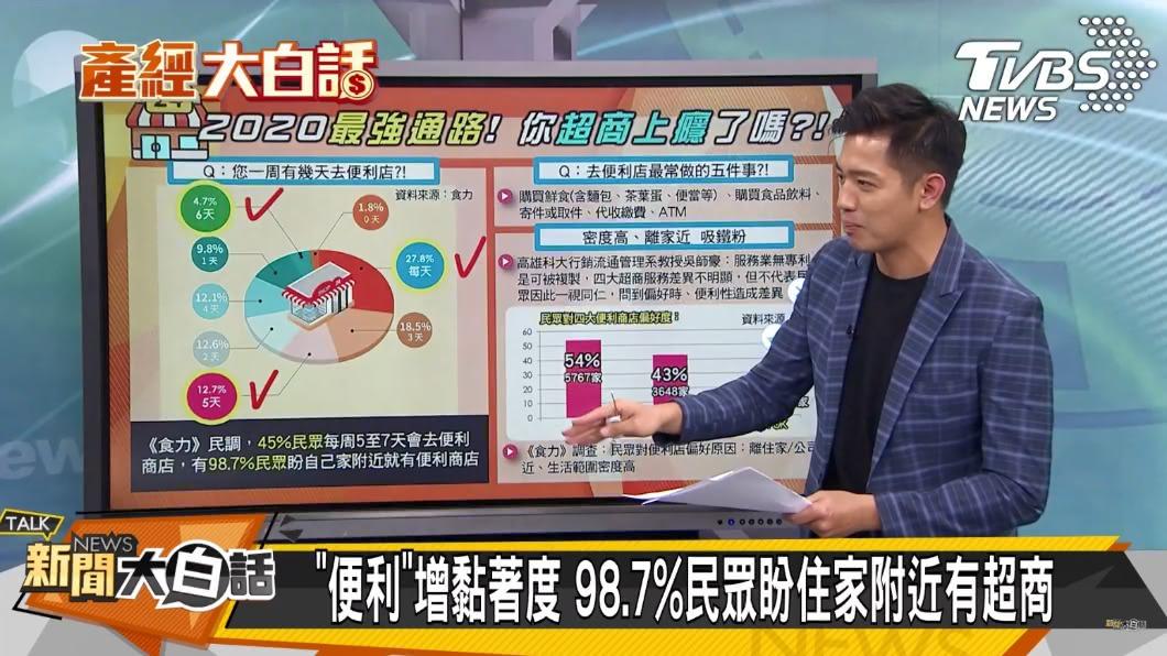 台灣超商近乎「萬能」 民眾愛到「類上癮」?!