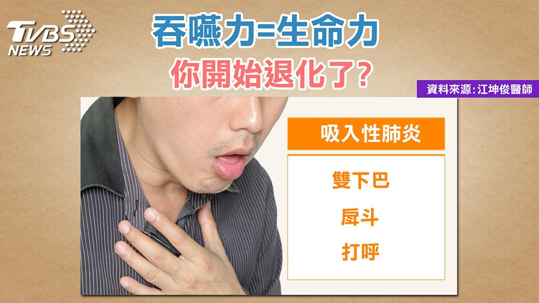 圖/TVBS提供 嗆咳竟是喉嚨退化警訊 小心吞嚥障礙引發致命危機