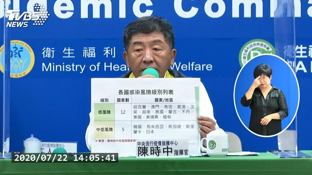 中央流行疫情指揮中心今天宣布將香港、澳洲移出中低感染風險國家名單。(圖/TVBS) 香港、澳洲疫情升溫 當地旅客來台不得縮短檢疫
