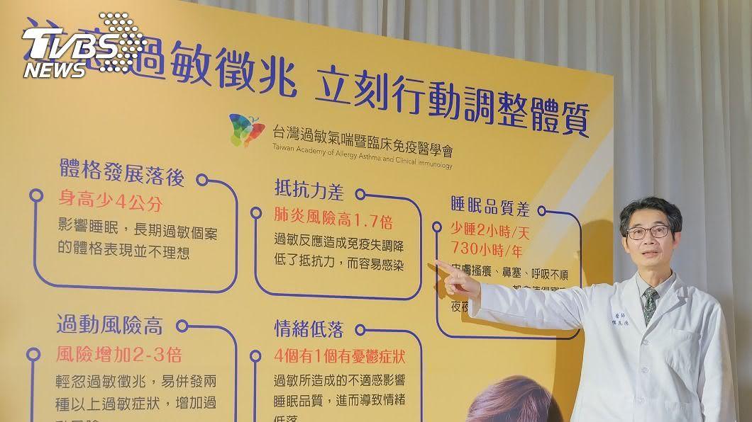 (圖/台灣過敏氣喘暨臨床免疫醫學會提供) 過敏恐引發過動 小孩鼻塞皮膚有疹別輕忽
