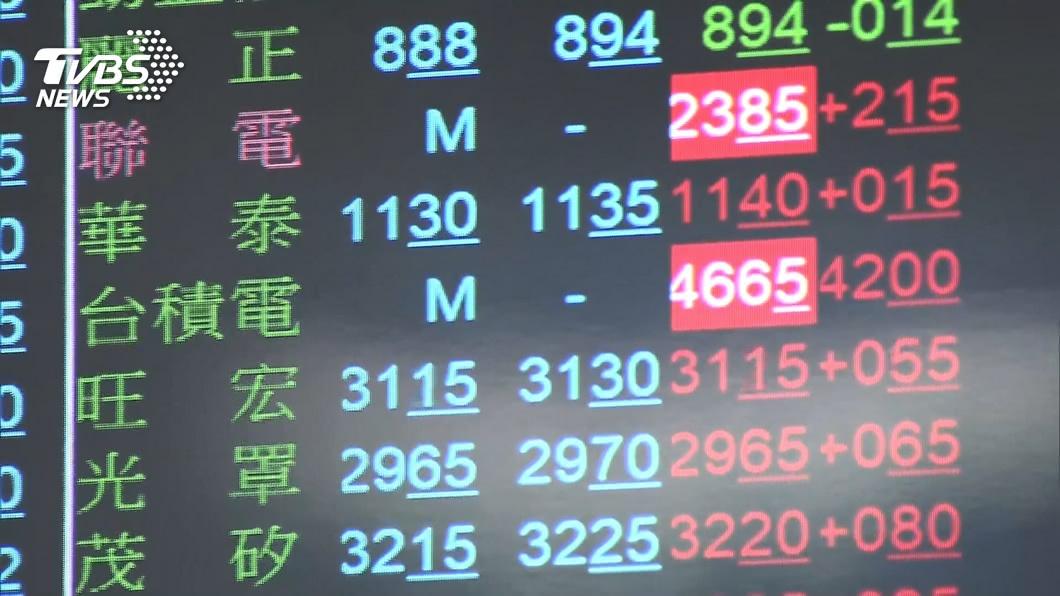 圖/TVBS 台積電、聯電、世界先進「漲停」 台股衝破「萬三」