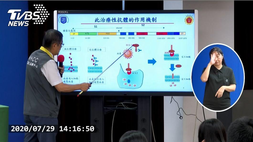 (圖/TVBS) 大幅降肺部新冠病毒量 治療性抗體實驗結果振奮