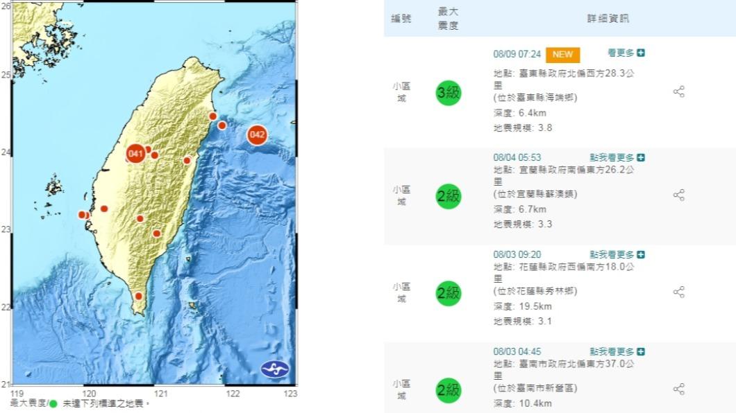 今(9)日早晨臺東發生地震。(圖/翻攝自中央氣象局) 地牛翻身!規模3.8地震 最大震度臺東、高雄3級