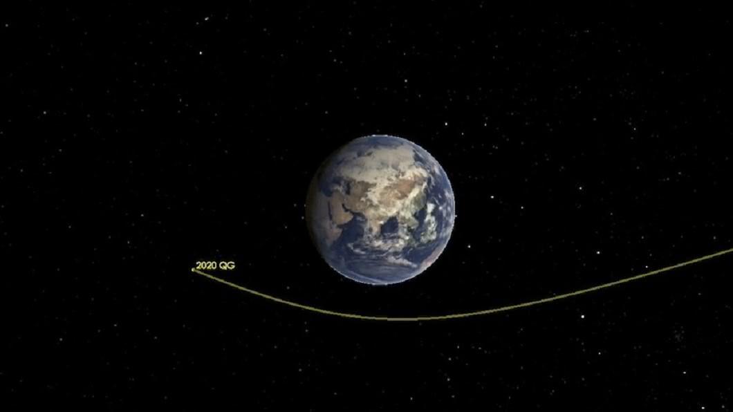 (圖/翻攝自NASA噴射推進實驗室網頁jpl.nasa.gov) 史上最近!小行星與地球擦肩而過 距離2950公里