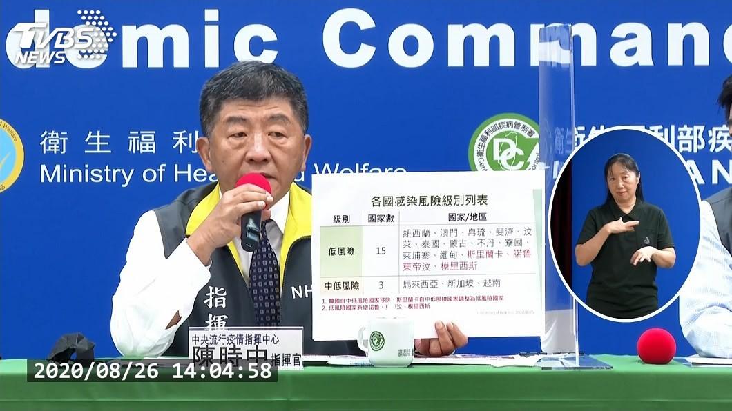 (圖/TVBS) 韓國疫情升溫 即日起從中低風險國家名單移除