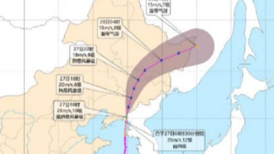 圖/翻攝自吉林市发布微博 史上第二個颱風 北韓官媒關注「巴威」動態