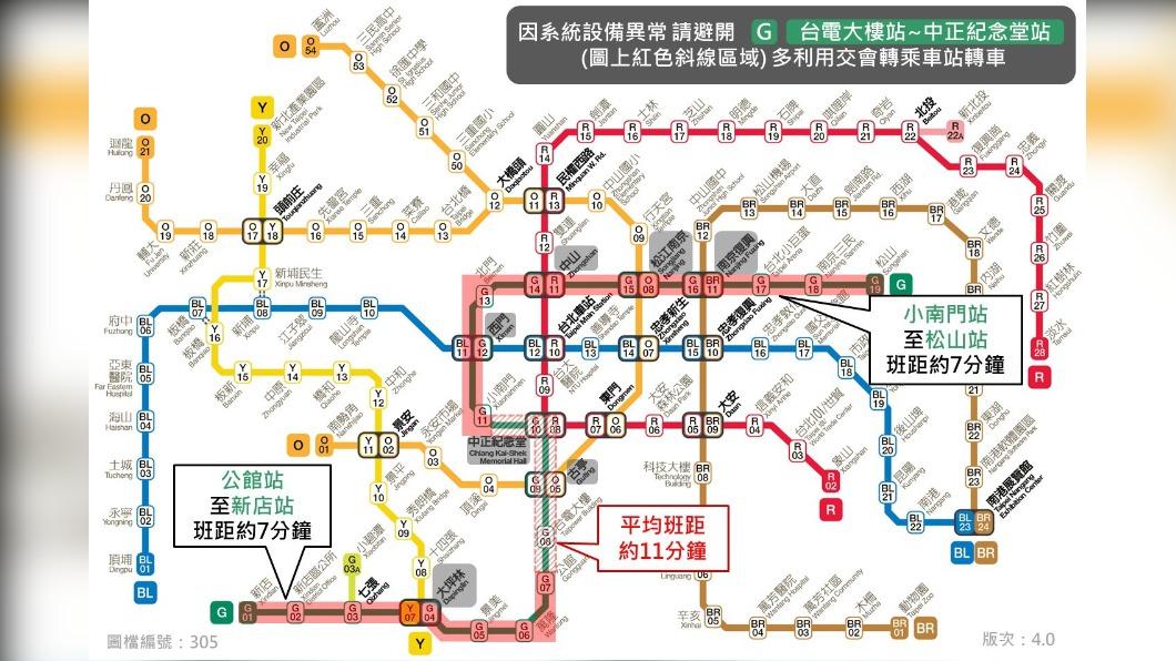 圖/翻攝自台北捷運 快訊/北捷新店線異常多班延誤 8:26恢復正常